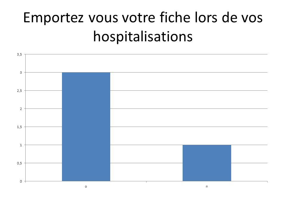 Emportez vous votre fiche lors de vos hospitalisations