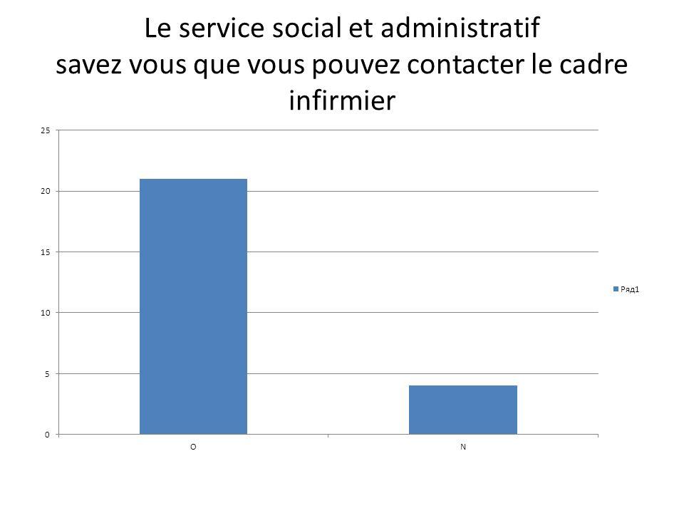 Le service social et administratif savez vous que vous pouvez contacter le cadre infirmier