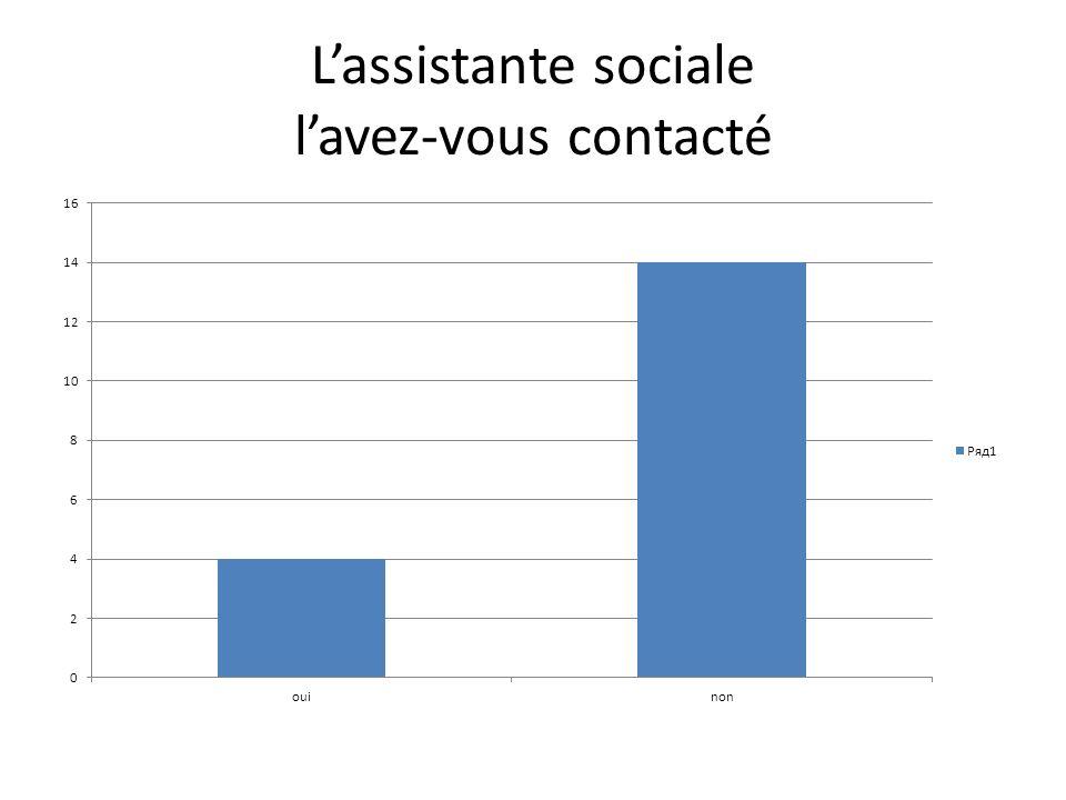 Lassistante sociale lavez-vous contacté