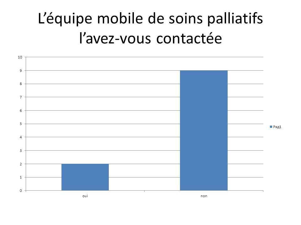 Léquipe mobile de soins palliatifs lavez-vous contactée