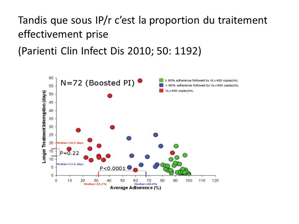 Tandis que sous IP/r cest la proportion du traitement effectivement prise (Parienti Clin Infect Dis 2010; 50: 1192)