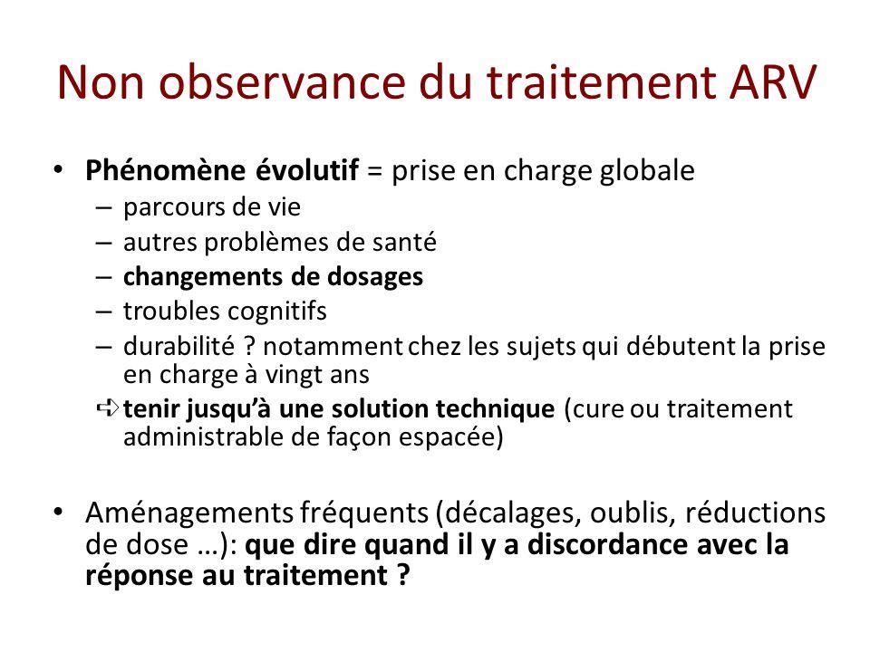 Non observance du traitement ARV Phénomène évolutif = prise en charge globale – parcours de vie – autres problèmes de santé – changements de dosages – troubles cognitifs – durabilité .
