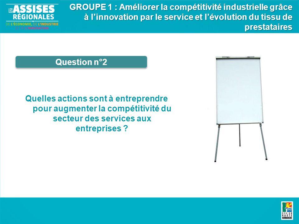 Quelles actions sont à entreprendre pour augmenter la compétitivité du secteur des services aux entreprises .
