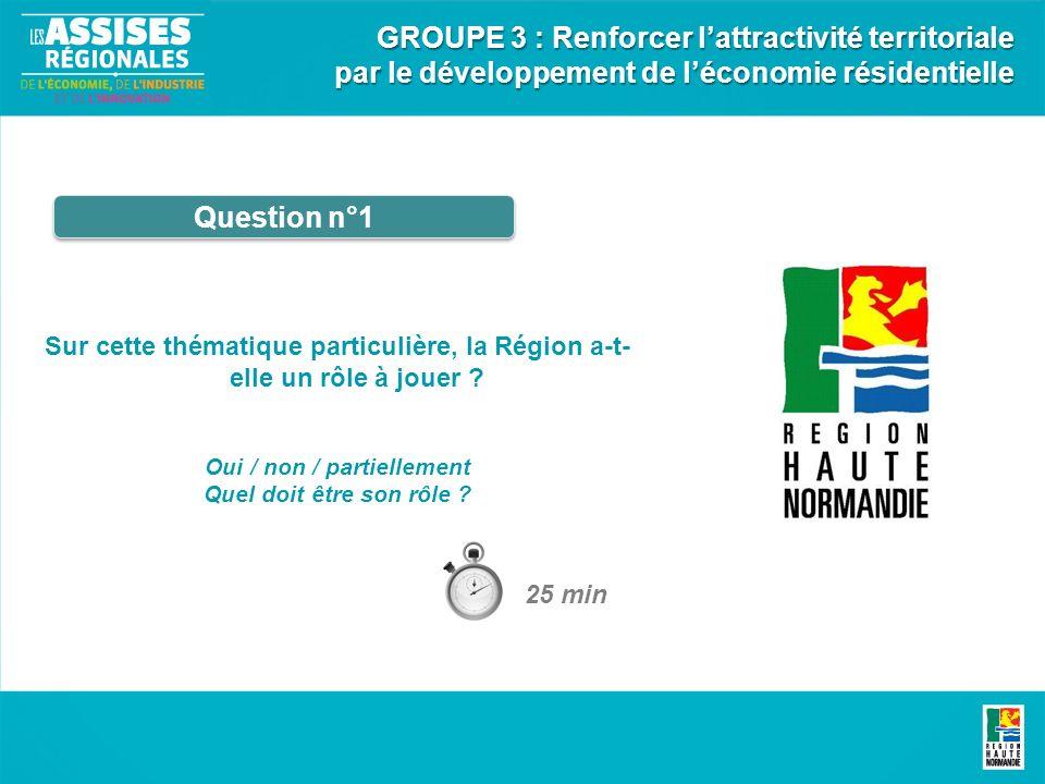 Question n°1 Sur cette thématique particulière, la Région a-t- elle un rôle à jouer .