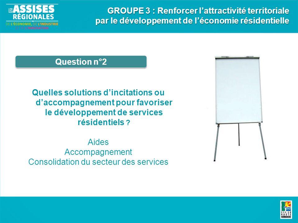 Quelles solutions dincitations ou daccompagnement pour favoriser le développement de services résidentiels .