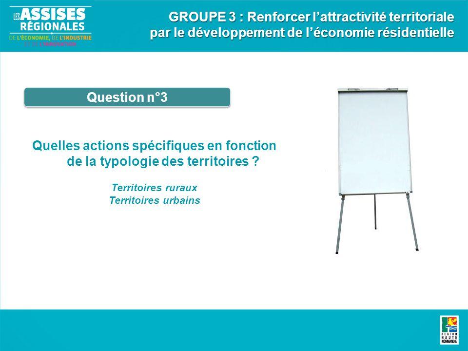 Quelles actions spécifiques en fonction de la typologie des territoires .