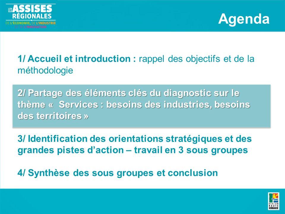 Bernay +0,4% Vallée de la Bresle -0,1% Dieppe -0,1% Pays de Bray +0,6% Rouen -0,2% Lillebonne 0,0% Fécamp : 0,3% Le Havre -0,7% Pont-Audemer 0,8% Evreux +0,2% Gisors +0,7% Vernon +0,1% Verneuil sur Avre +0,6% Evolution de la population due au solde entrées sorties entre 1999 et 2007 (TCAM) Source INSEE … mais qui renvoie à des situations différenciées à léchelle des territoires Une évolution préoccupante pour les principales pôles urbains haut-normands : Communauté dagglomération Evolution de la population depuis 1999 CREA+ 0,1 % CODAH- 4,6 %