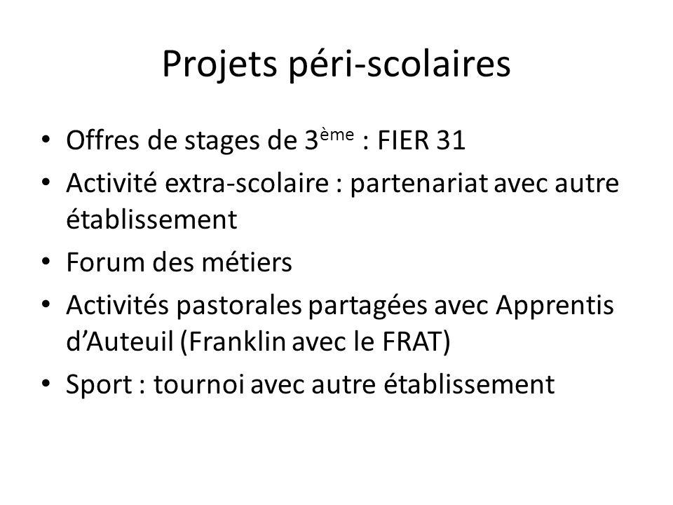 Projets péri-scolaires Offres de stages de 3 ème : FIER 31 Activité extra-scolaire : partenariat avec autre établissement Forum des métiers Activités