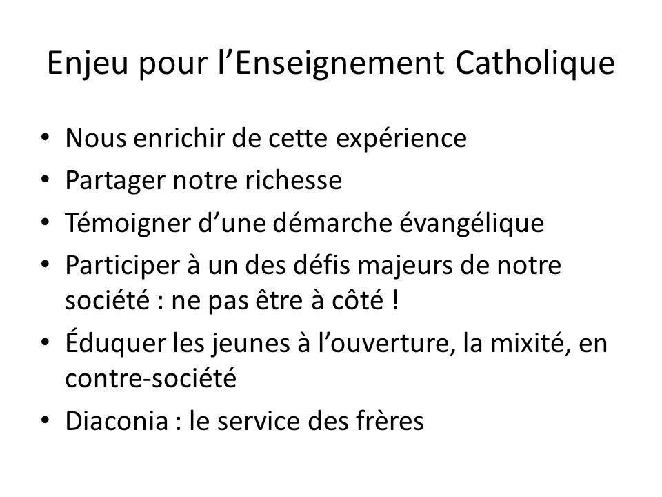 Enjeu pour lEnseignement Catholique Nous enrichir de cette expérience Partager notre richesse Témoigner dune démarche évangélique Participer à un des