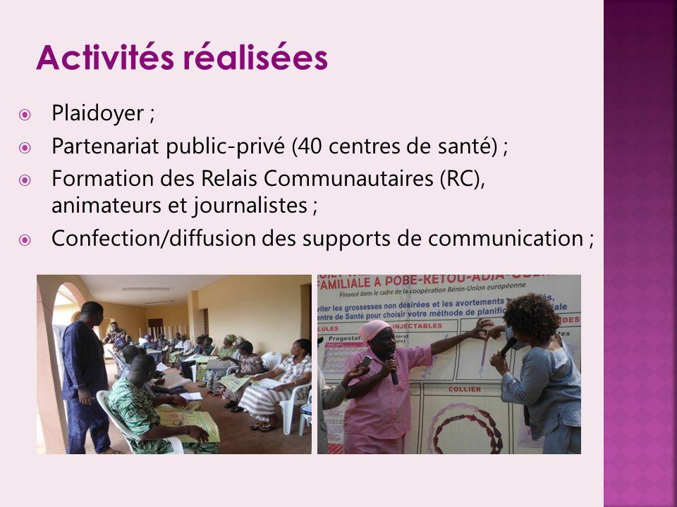 Activités réalisées Plaidoyer ; Partenariat public-privé (40 centres de santé) ; Formation des Relais Communautaires (RC), animateurs et journalistes ; Confection/diffusion des supports de communication ;