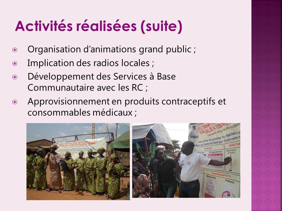 Activités réalisées (suite) Organisation danimations grand public ; Implication des radios locales ; Développement des Services à Base Communautaire avec les RC ; Approvisionnement en produits contraceptifs et consommables médicaux ;