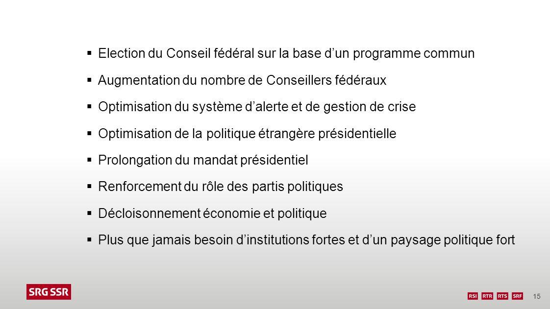 15 Election du Conseil fédéral sur la base dun programme commun Augmentation du nombre de Conseillers fédéraux Optimisation du système dalerte et de g