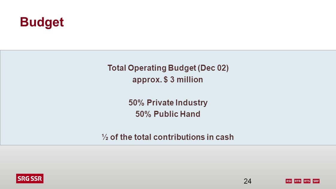 Budget Total Operating Budget (Dec 02) approx. $ 3 million 50% Private Industry 50% Public Hand ½ of the total contributions in cash 24