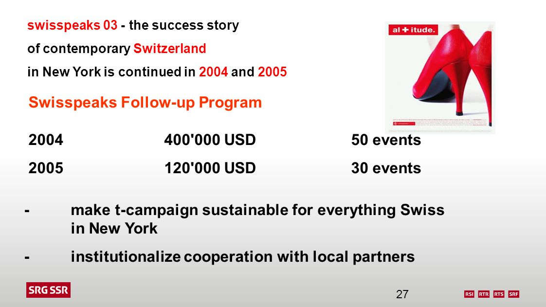 swisspeaks 03 - the success story of contemporary Switzerland in New York is continued in 2004 and 2005 Swisspeaks Follow-up Program 2004400'000 USD50