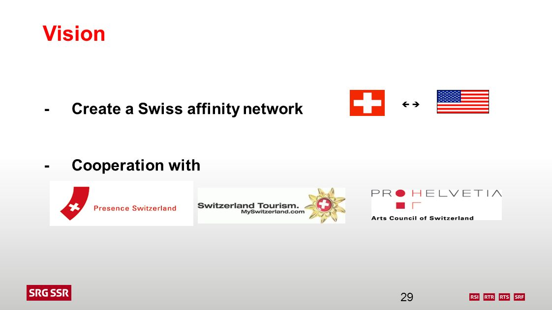 -Create a Swiss affinity network -Cooperation with Vision 29