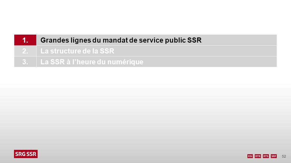 52 1.Grandes lignes du mandat de service public SSR 2.La structure de la SSR 3.La SSR à lheure du numérique