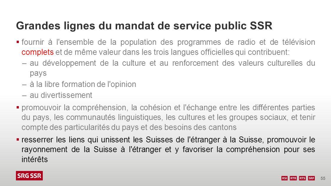 55 Grandes lignes du mandat de service public SSR fournir à l'ensemble de la population des programmes de radio et de télévision complets et de même v