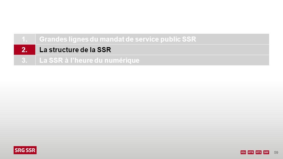 59 1.Grandes lignes du mandat de service public SSR 2.La structure de la SSR 3.La SSR à lheure du numérique
