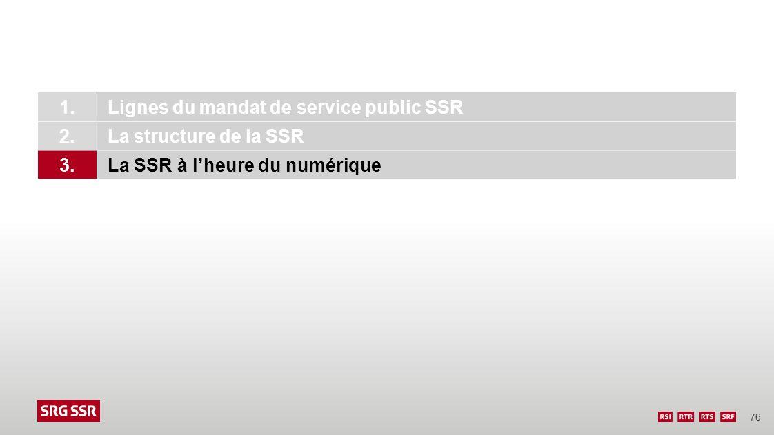 76 1.Lignes du mandat de service public SSR 2.La structure de la SSR 3.La SSR à lheure du numérique