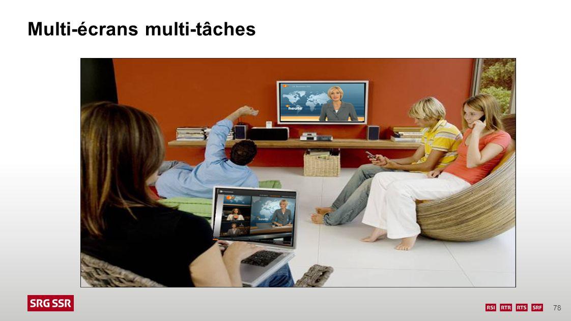 78 Multi-écrans multi-tâches