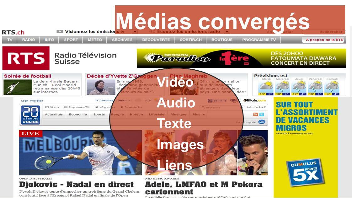 80 Médias convergés Vidéo Audio Texte Images Liens