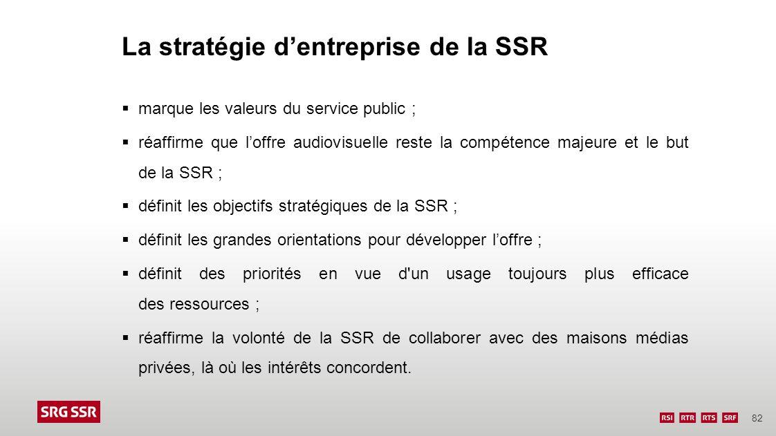 82 La stratégie dentreprise de la SSR marque les valeurs du service public ; réaffirme que loffre audiovisuelle reste la compétence majeure et le but