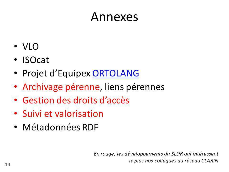 Annexes VLO ISOcat Projet dEquipex ORTOLANGORTOLANG Archivage pérenne, liens pérennes Gestion des droits daccès Suivi et valorisation Métadonnées RDF