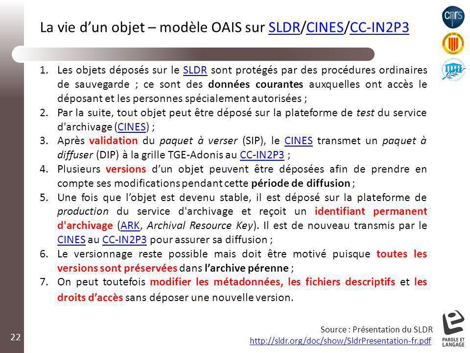 La vie dun objet – modèle OAIS sur SLDR/CINES/CC-IN2P3SLDRCINESCC-IN2P3 1.Les objets déposés sur le SLDR sont protégés par des procédures ordinaires d