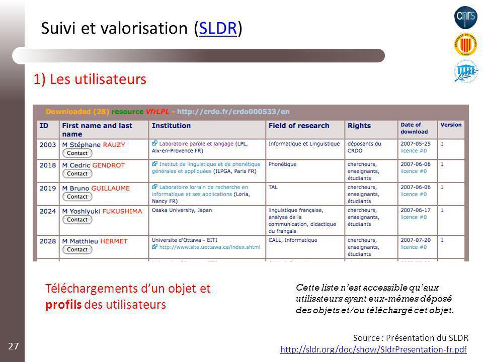 Suivi et valorisation (SLDR)SLDR 27 Téléchargements dun objet et profils des utilisateurs Cette liste nest accessible quaux utilisateurs ayant eux-mêm