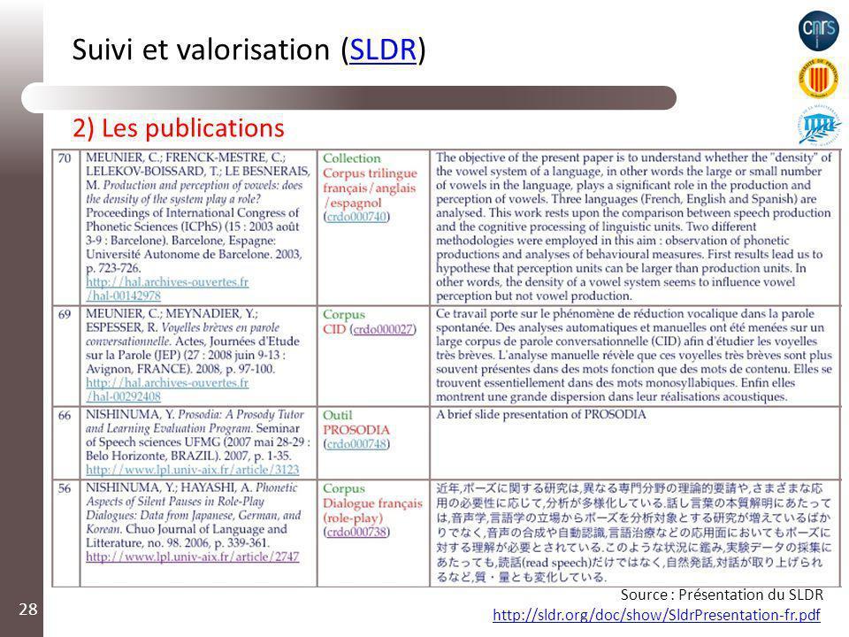 28 2) Les publications Suivi et valorisation (SLDR)SLDR Source : Présentation du SLDR http://sldr.org/doc/show/SldrPresentation-fr.pdf