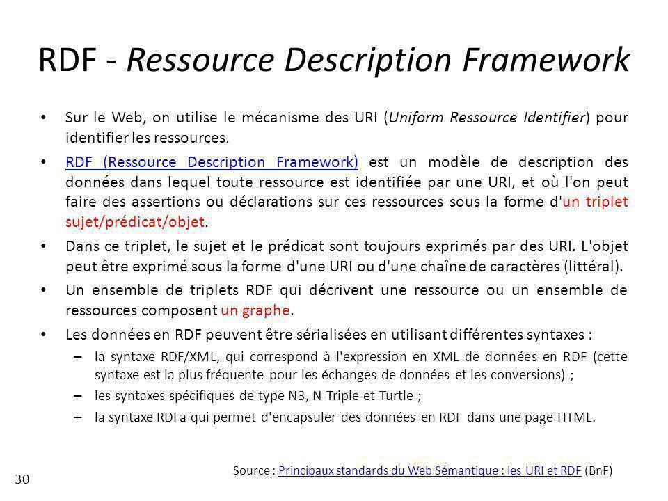 RDF - Ressource Description Framework Sur le Web, on utilise le mécanisme des URI (Uniform Ressource Identifier) pour identifier les ressources. RDF (