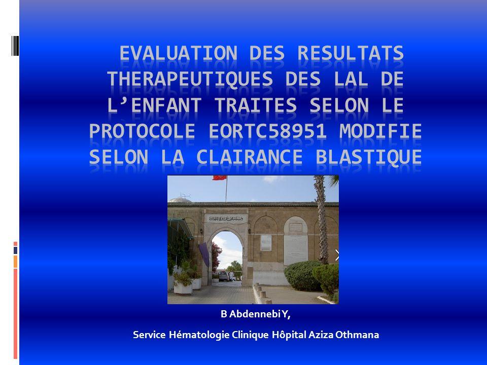 Caractéristiques clinico-biologiques Sex ratio1.48 ( M : 89/ F : 60) Age médian Age < 10 ans Age 10 ans 6 ans ( 18 mois – 17 ans) 64,4% (n=96) 35,6% (n=53) 149 LAL du novo entre Jan 2006 – Dec 2010 GB médian GB < 50 Giga/l GB 50 Giga/l 12 Giga/l (0,5 Giga/l – 906 Giga/l) 72,5% (n=108) 27,5% (n=41) SNC +8,7% (n=13)