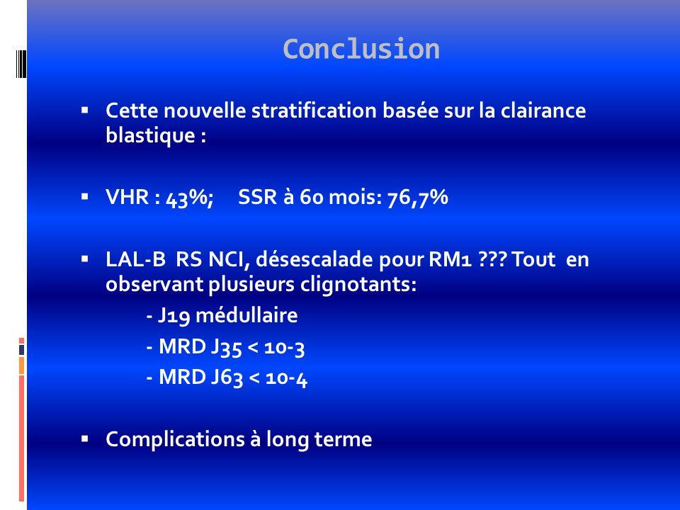Conclusion Cette nouvelle stratification basée sur la clairance blastique : VHR : 43%; SSR à 60 mois: 76,7% LAL-B RS NCI, désescalade pour RM1 ??? Tou