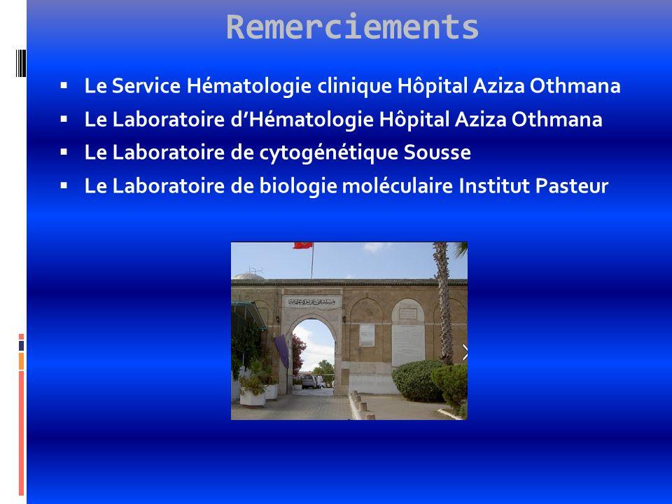 Remerciements Le Service Hématologie clinique Hôpital Aziza Othmana Le Laboratoire dHématologie Hôpital Aziza Othmana Le Laboratoire de cytogénétique