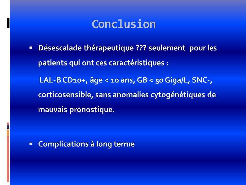 Conclusion Désescalade thérapeutique ??? seulement pour les patients qui ont ces caractéristiques : LAL-B CD10+, âge < 10 ans, GB < 50 Giga/L, SNC-, c