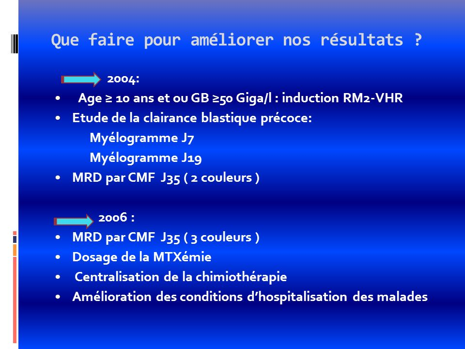 Que faire pour améliorer nos résultats ? 2004: Age 10 ans et ou GB 50 Giga/l : induction RM2-VHR Etude de la clairance blastique précoce: Myélogramme