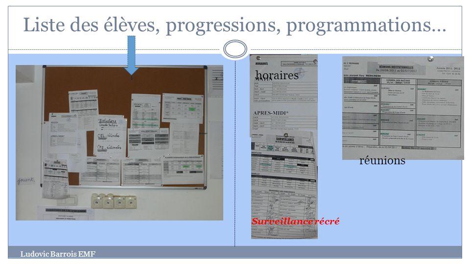 Liste des élèves, progressions, programmations… Ludovic Barrois EMF Surveillance récré réunions horaires