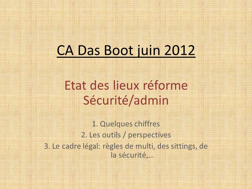 CA Das Boot juin 2012 Etat des lieux réforme Sécurité/admin 1. Quelques chiffres 2. Les outils / perspectives 3. Le cadre légal: règles de multi, des