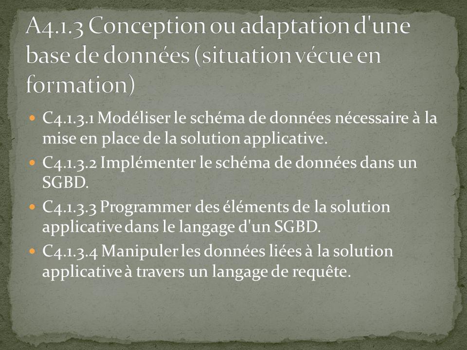 C4.1.3.1 Modéliser le schéma de données nécessaire à la mise en place de la solution applicative. C4.1.3.2 Implémenter le schéma de données dans un SG