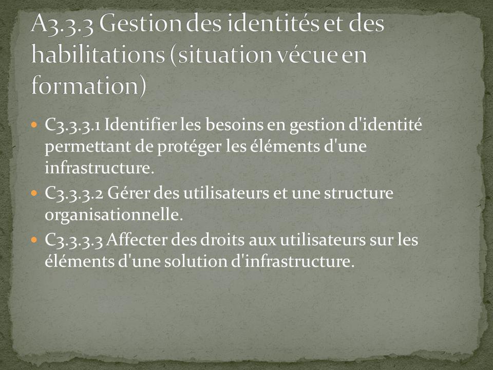 C3.3.3.1 Identifier les besoins en gestion d'identité permettant de protéger les éléments d'une infrastructure. C3.3.3.2 Gérer des utilisateurs et une
