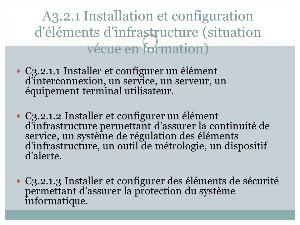 A3.2.1 Installation et configuration d'éléments d'infrastructure (situation vécue en formation) C3.2.1.1 Installer et configurer un élément d'intercon