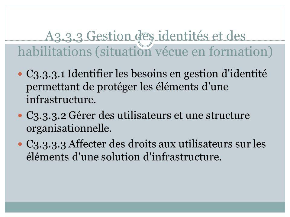 A3.3.3 Gestion des identités et des habilitations (situation vécue en formation) C3.3.3.1 Identifier les besoins en gestion d'identité permettant de p