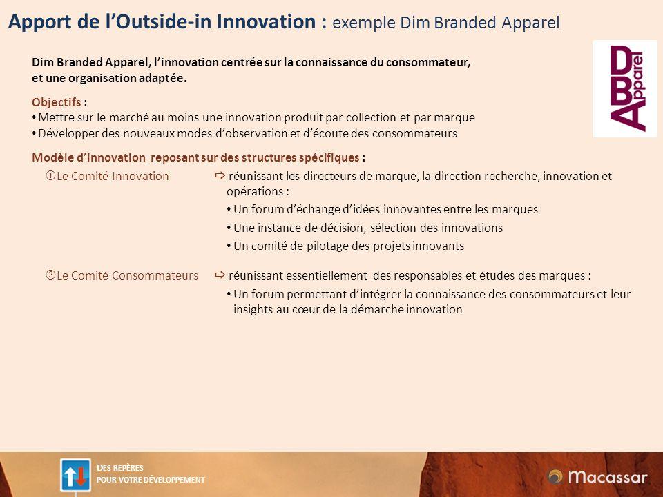 D ES REPÈRES POUR VOTRE DÉVELOPPEMENT Apport de lOutside-in Innovation : exemple Dim Branded Apparel Dim Branded Apparel, linnovation centrée sur la connaissance du consommateur, et une organisation adaptée.