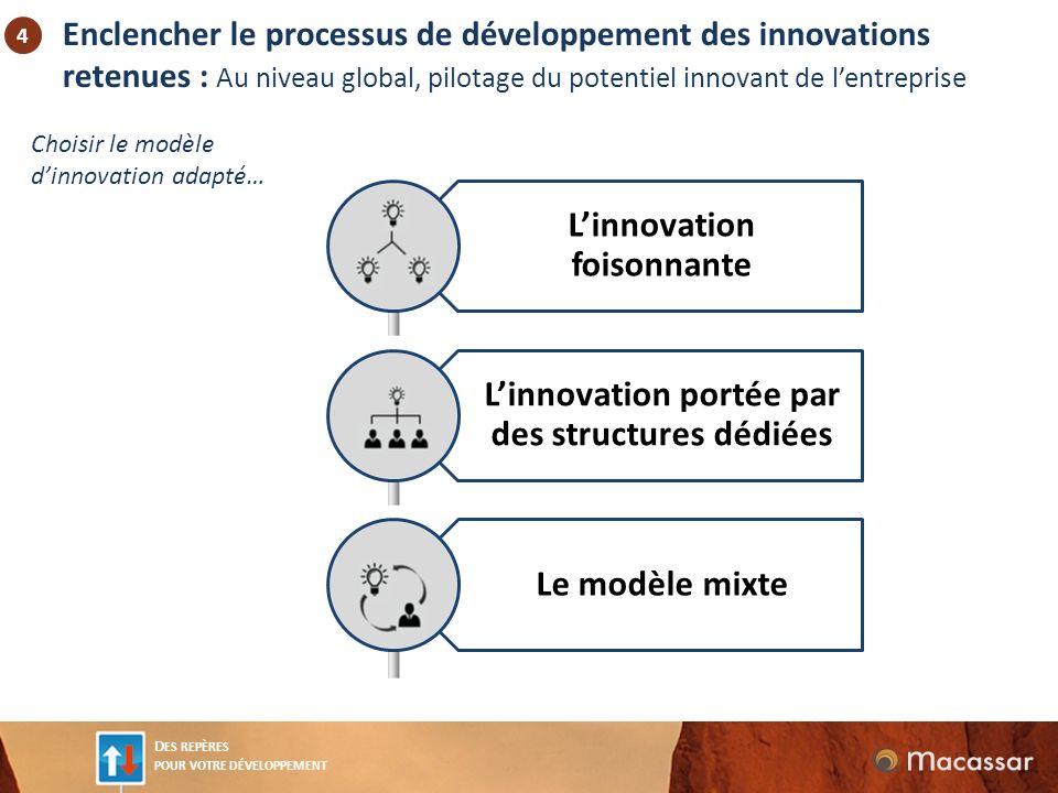 D ES REPÈRES POUR VOTRE DÉVELOPPEMENT 4 Enclencher le processus de développement des innovations retenues : Au niveau global, pilotage du potentiel innovant de lentreprise Choisir le modèle dinnovation adapté…