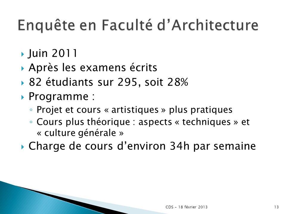 Juin 2011 Après les examens écrits 82 étudiants sur 295, soit 28% Programme : Projet et cours « artistiques » plus pratiques Cours plus théorique : as