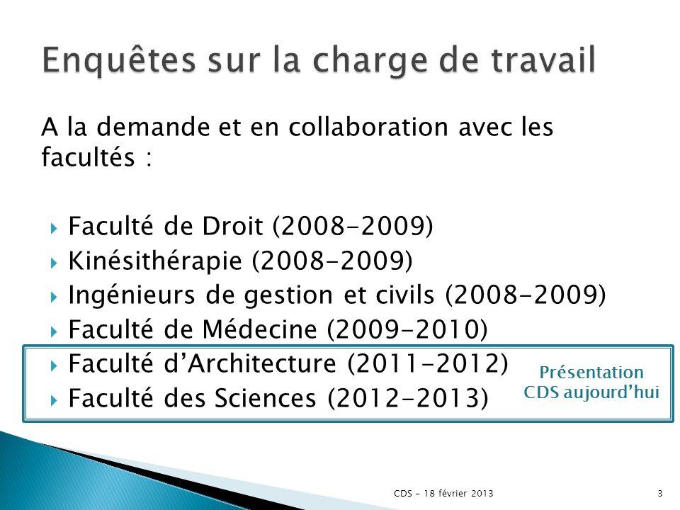 A la demande et en collaboration avec les facultés : Faculté de Droit (2008-2009) Kinésithérapie (2008-2009) Ingénieurs de gestion et civils (2008-200