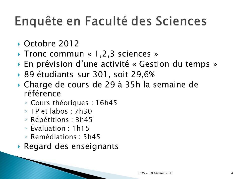 Octobre 2012 Tronc commun « 1,2,3 sciences » En prévision dune activité « Gestion du temps » 89 étudiants sur 301, soit 29,6% Charge de cours de 29 à 35h la semaine de référence Cours théoriques : 16h45 TP et labos : 7h30 Répétitions : 3h45 Évaluation : 1h15 Remédiations : 5h45 Regard des enseignants 4CDS - 18 février 2013