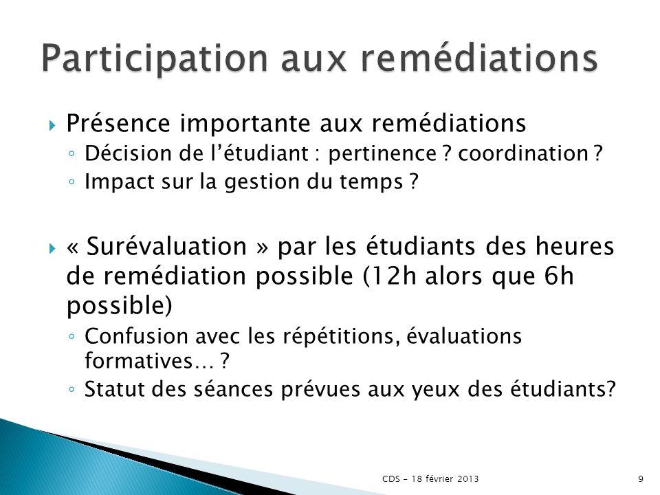 Présence importante aux remédiations Décision de létudiant : pertinence ? coordination ? Impact sur la gestion du temps ? « Surévaluation » par les ét