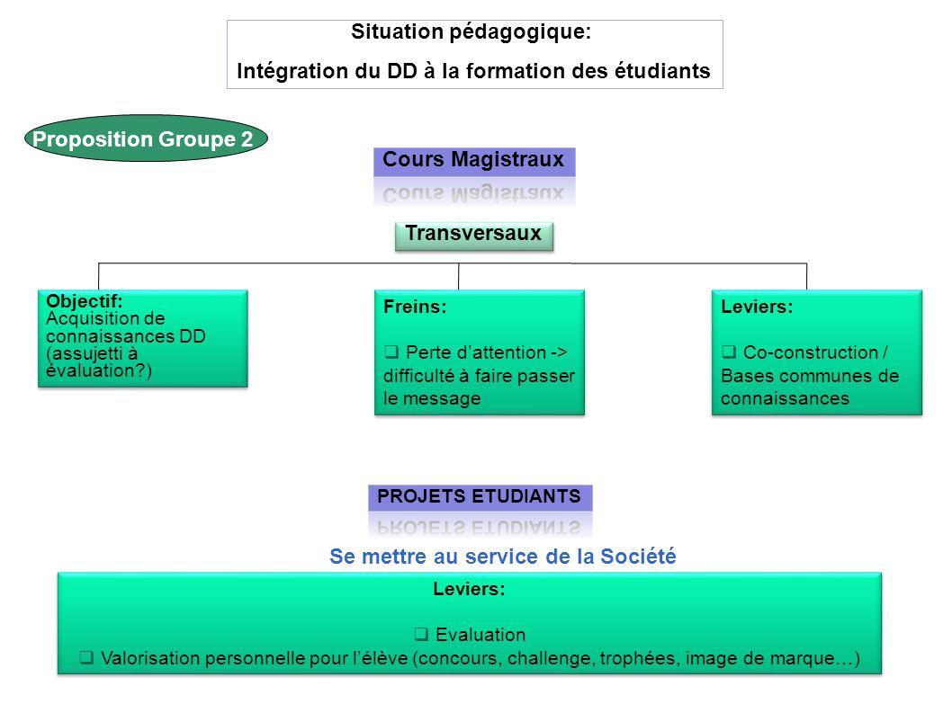 Situation pédagogique: Intégration du DD à la formation des étudiants Transversaux Objectif: Acquisition de connaissances DD (assujetti à évaluation?)