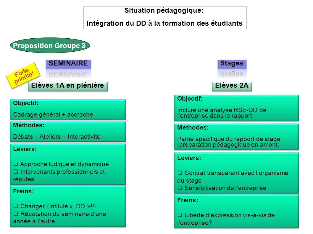 Situation pédagogique: Intégration du DD à la formation des étudiants Elèves 1A en plénière Objectif: Cadrage général + accroche Objectif: Cadrage gén